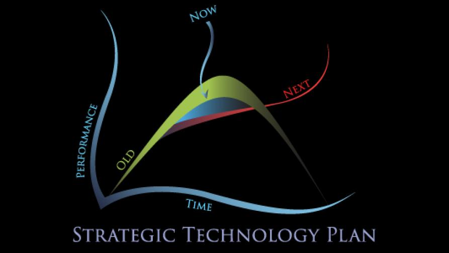 SCSU IT Strategic Plan